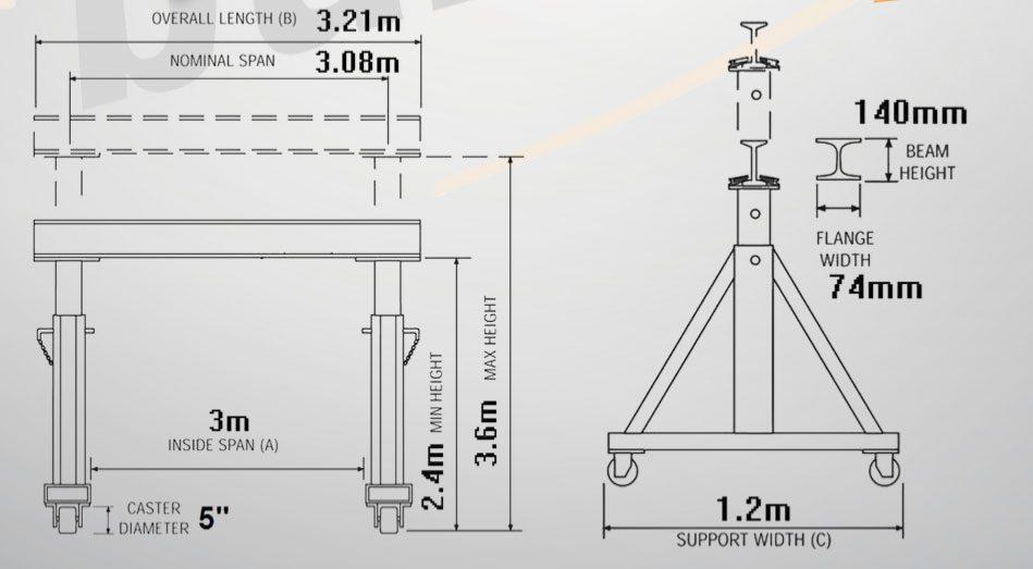 Mobile Gantry Crane Nz : Balken steel gantry crane kg h e canterbury